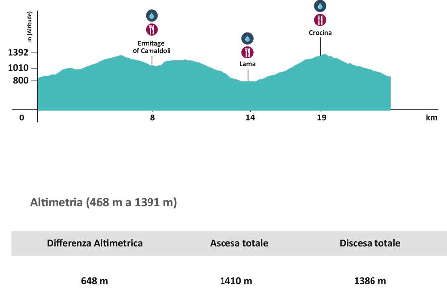 altimetria_trail_24_km